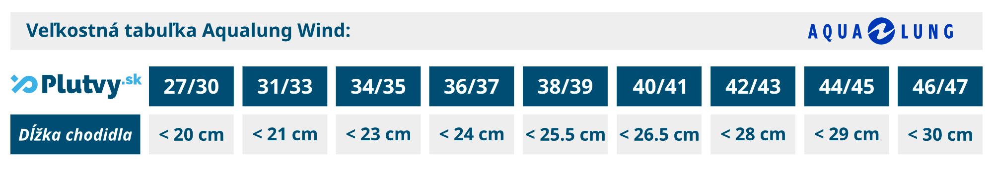 Tabuľka veľkosti detských plutiev Aqualung Wind v eshope Plutvy.sk