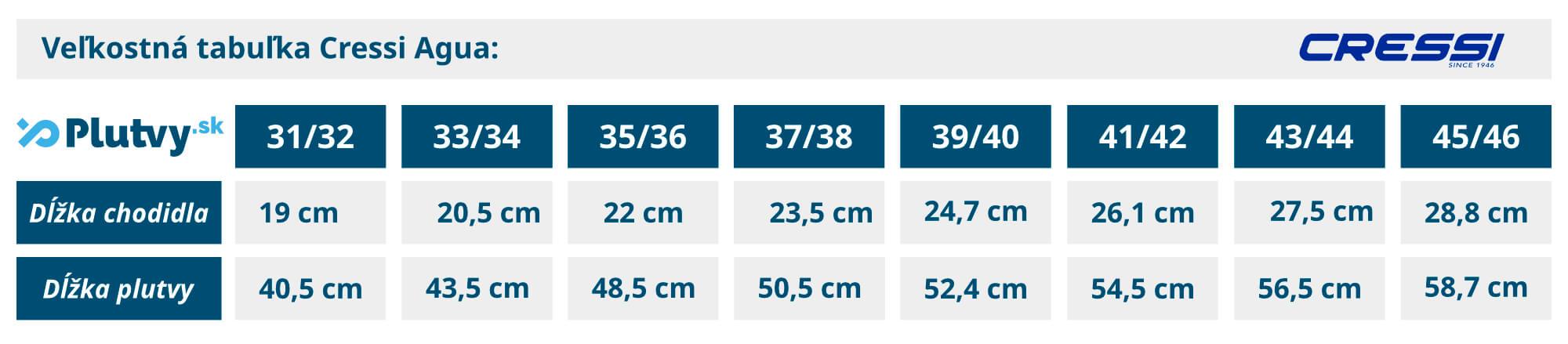 tabuľka veľkostí, plutvy na šnorchlovanie, Cressi Agua, v e-shope Plutvy.sk