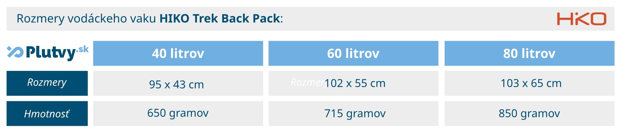 Tabuľka rozmerov suchého vaku Hiko Trek s popruhmi od Plutvy.sk