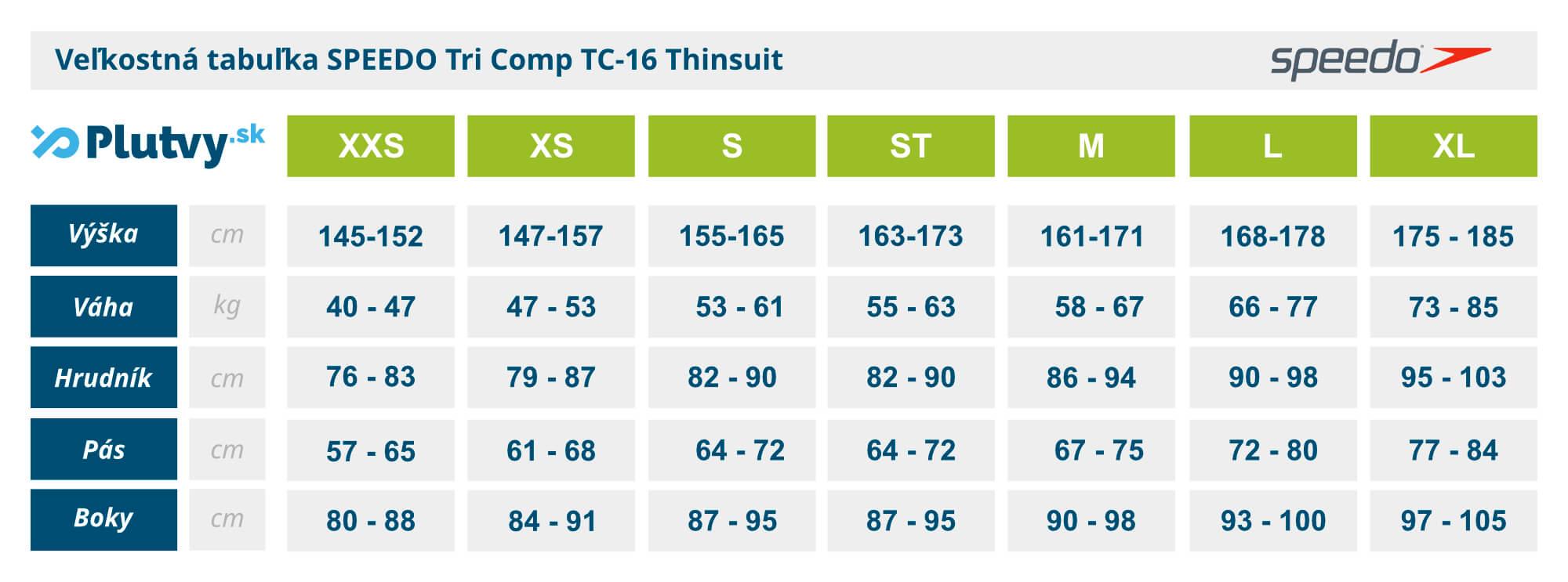 velkostna-tabulka-speedo-tri-comp-th-16-thin-suit-damsky-neopren-plutvy-sk-2