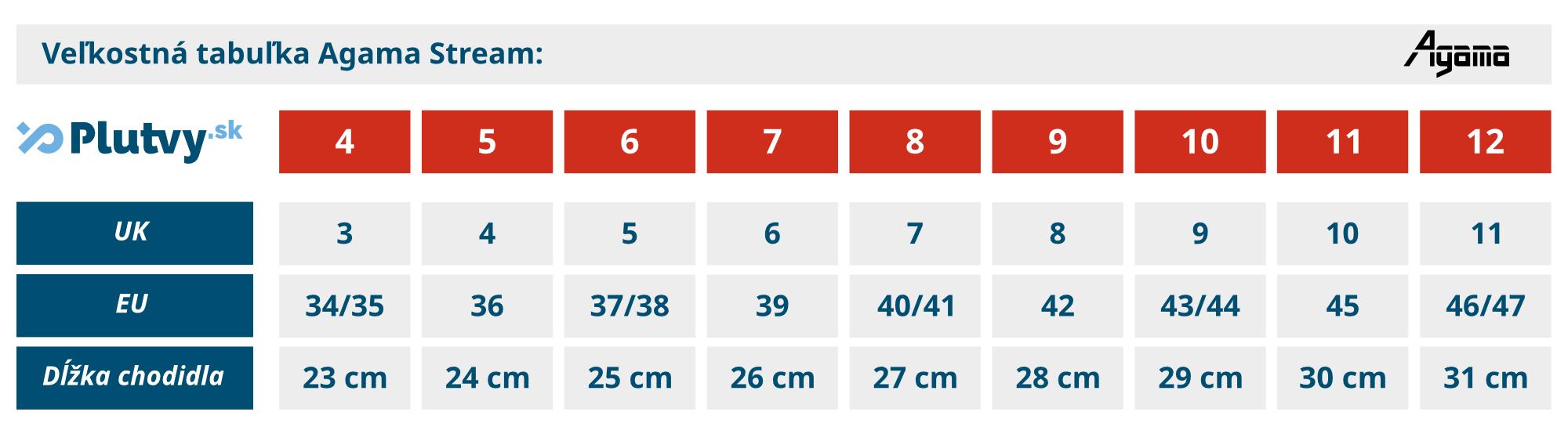 Neoprénové topánky, vysoké, 5mm, veľkosti, Agama Stream, v obchode a eshope Plutvy.sk