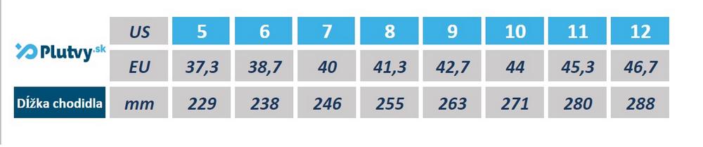 tabuľka veľkosti Adidas Duramo, obľúbené pánske šľapky, v obchode Plutvy.sk