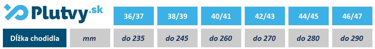 Tabuľka veľkosti plutiev Aqualung Caravelle v dospelých veľkostiach