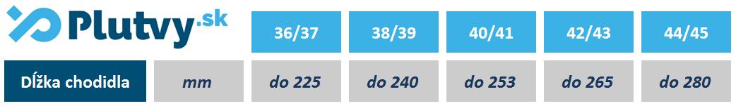 Veľkostná tabuľka športových plutiev Aualung Stratos FP na podvodný hokej a rugby od Plutvy.sk