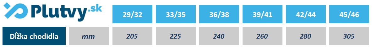 Tabuľka veľkosti silikónových plutiev BornToSwim od Plutvy.sk