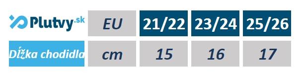 veľkosti detských croksov Coqui Stoney, v e-shope Plutvy.sk