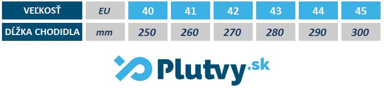 Tabuľka veľkosti pánskych šľapiek Coqui Kimi od PLUTVY.sk