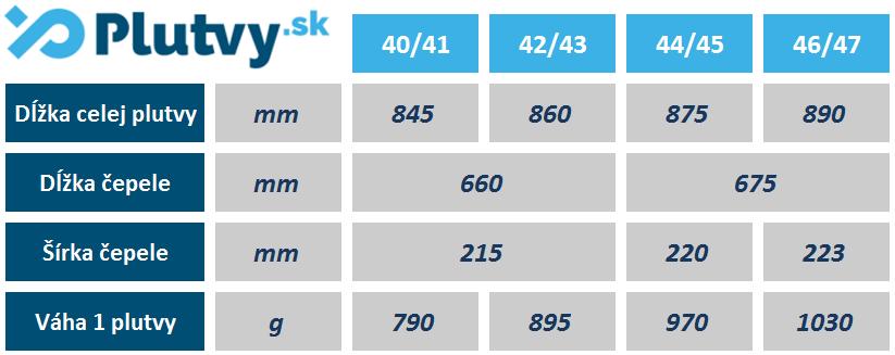Tabuľka veľkosti freedivingových plutiev Cressi Gara 2000 HF od PLUTVY.sk