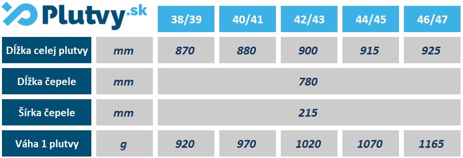 Tabuľka veľkosti Freedivingových plutiev Cressi Gara Modular Nery od PLUTVY.sk