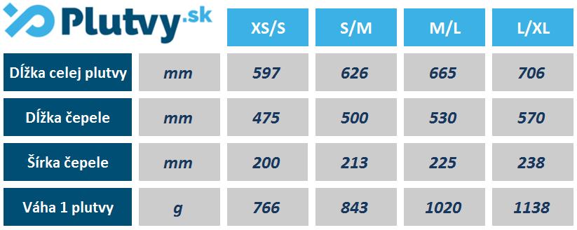 Tabuľka veľkosti plutiev Cressi Reaction EBS od PLUTVY.sk