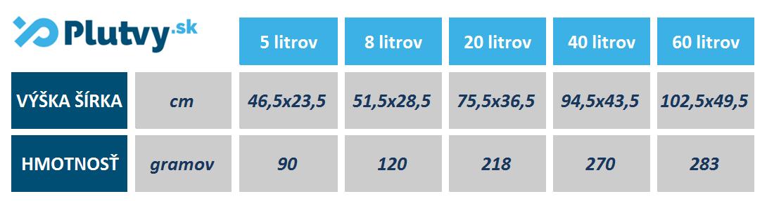 Tabuľka veľkosti suchého vaku Hiko Compact, Plutvy.sk