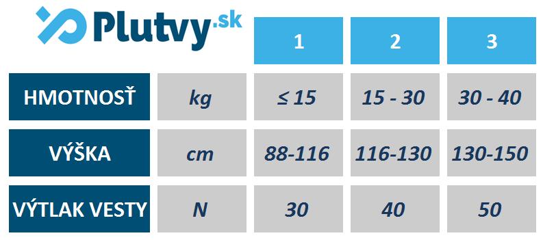 Tabuľka veľkosti a rozmerov pre detskú plávaciu vestu Hiko Baby - Plutvy.sk