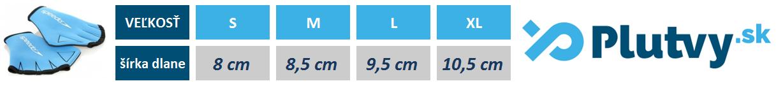 Tabuľka rozmerov plaveckých rukavíc SSpeedo Aqua Gloves od PLUTVY.sk