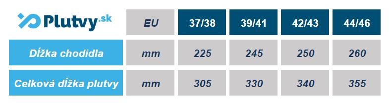 tabuľka veľkostí, tréningové plavecké plutvy Speedo BioFuse, v obchode Plutvy.sk